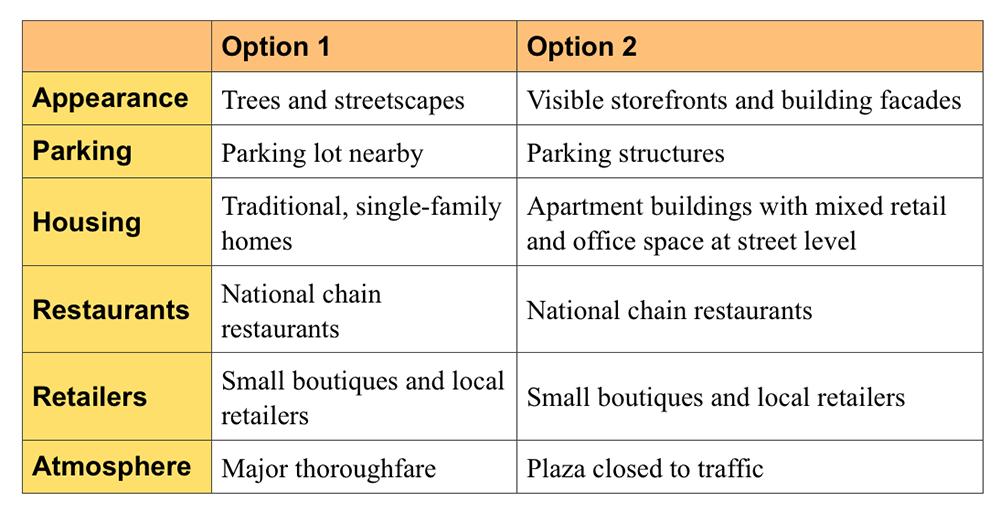 lehi city conducts citizen survey lehi free press